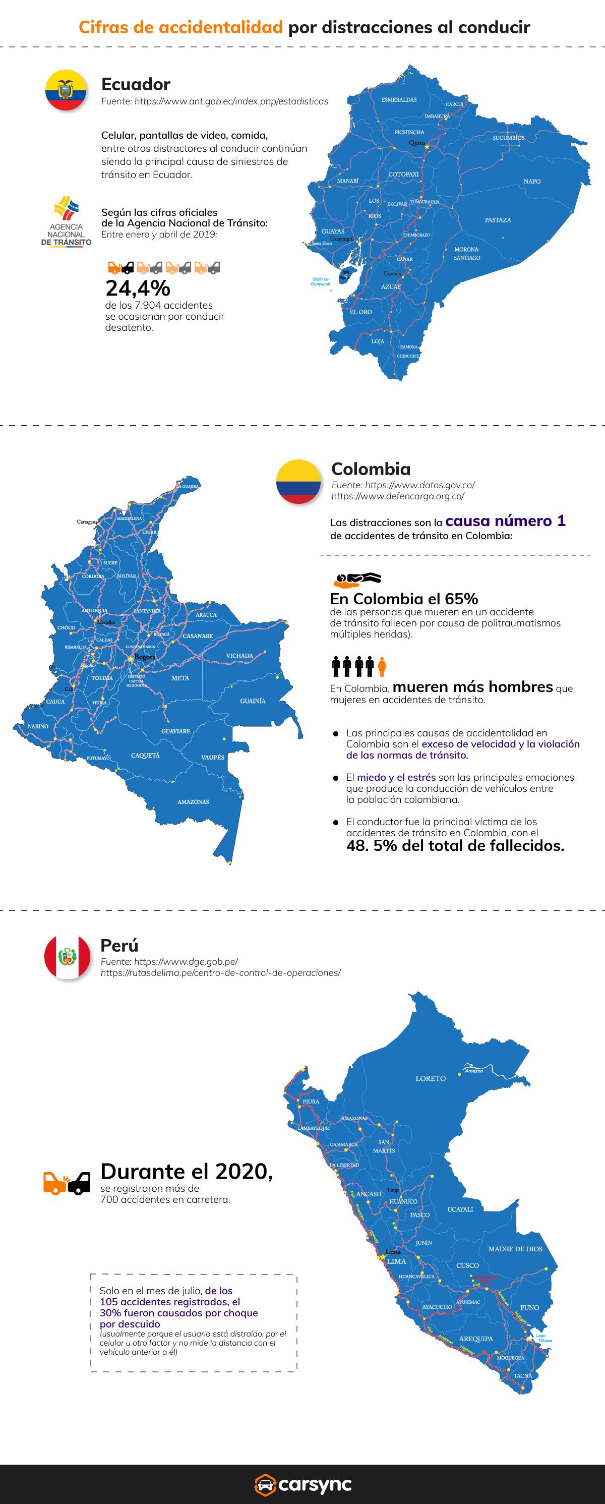 infografia de cifras de accidentalidad por distractores al conducir de Colombia Perú y Ecuador